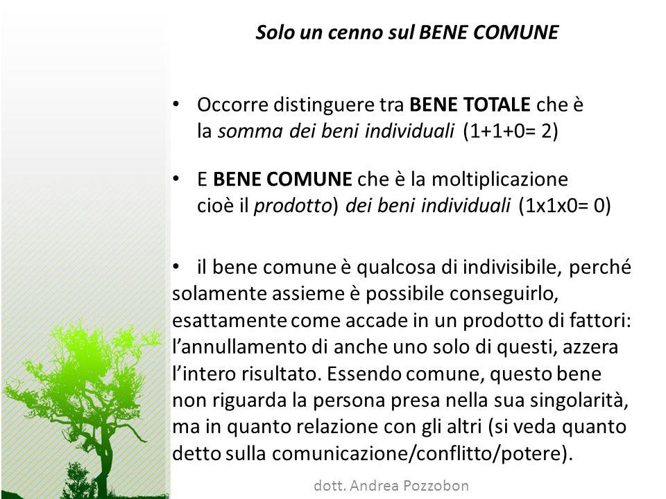 dott. Andrea Pozzobon Solo un cenno sul BENE COMUNE Occorre distinguere tra BENE TOTALE che è la somma dei beni individuali (1+1+0= 2) E BENE COMUNE c
