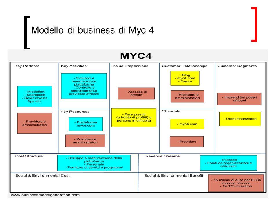 Modello di business di Myc 4