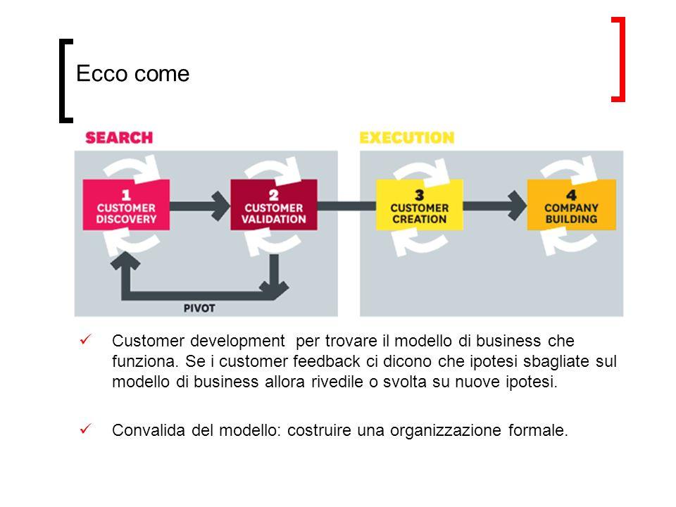 Ecco come Customer development per trovare il modello di business che funziona. Se i customer feedback ci dicono che ipotesi sbagliate sul modello di