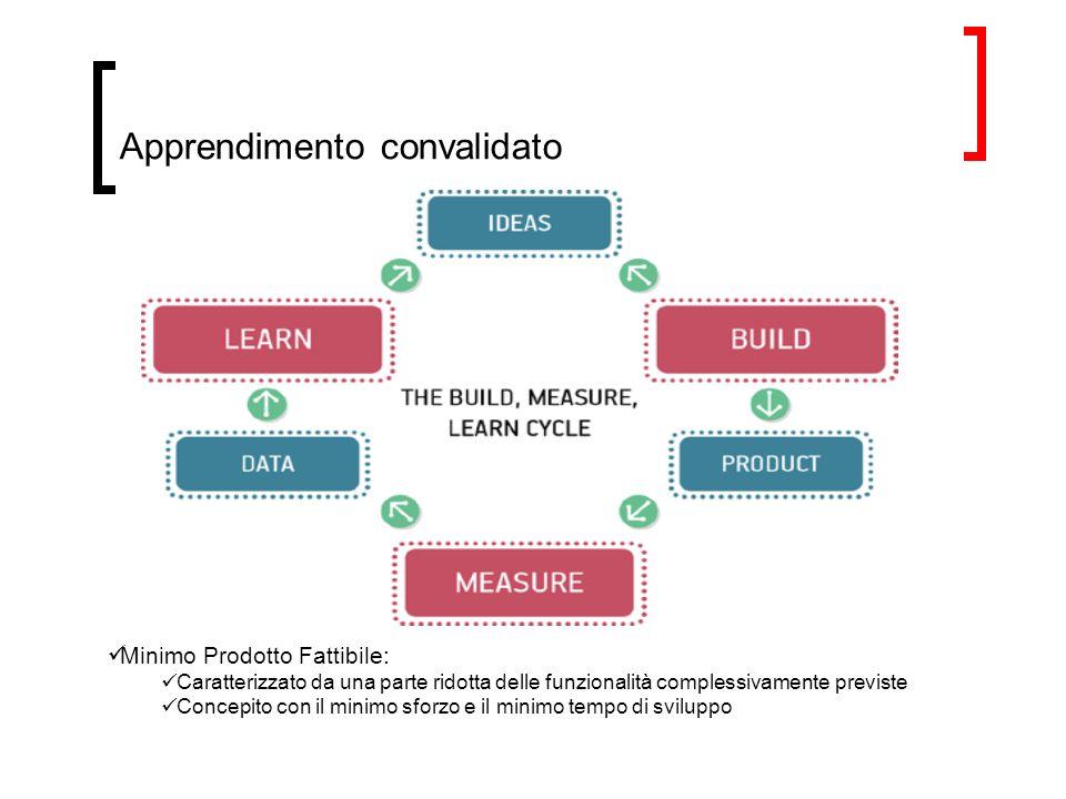 Apprendimento convalidato Minimo Prodotto Fattibile: Caratterizzato da una parte ridotta delle funzionalità complessivamente previste Concepito con il minimo sforzo e il minimo tempo di sviluppo