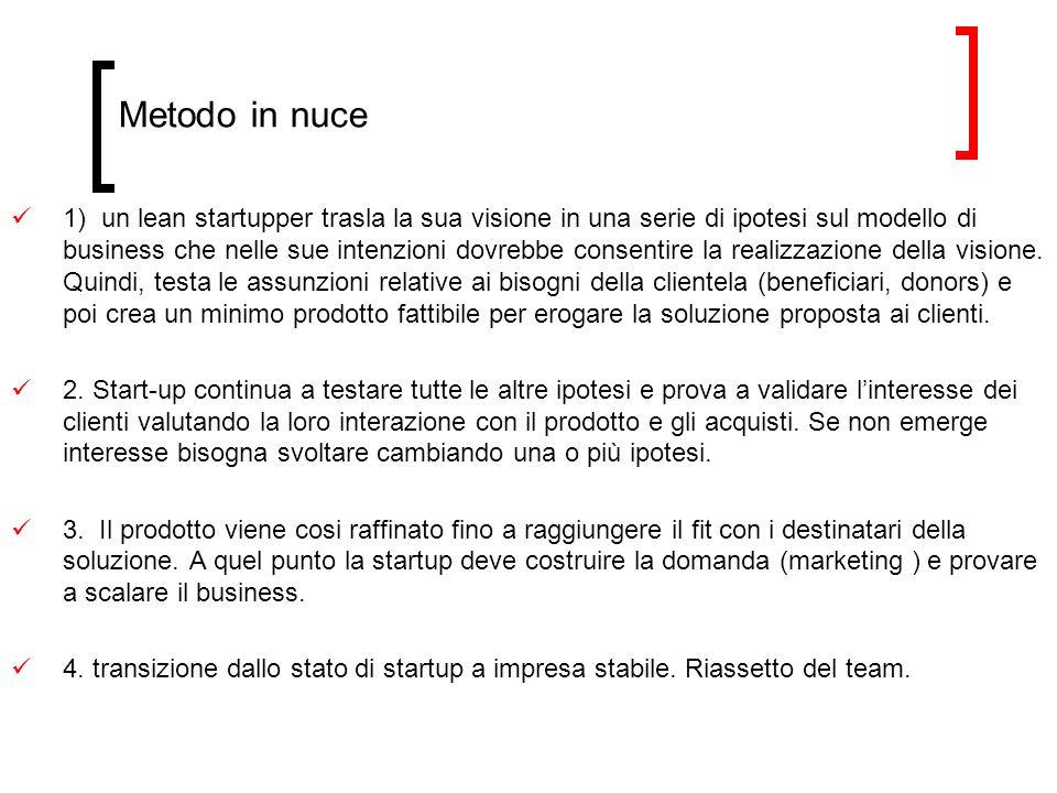Metodo in nuce 1) un lean startupper trasla la sua visione in una serie di ipotesi sul modello di business che nelle sue intenzioni dovrebbe consentir