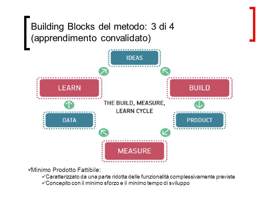 Building Blocks del metodo: 3 di 4 (apprendimento convalidato) Minimo Prodotto Fattibile: Caratterizzato da una parte ridotta delle funzionalità complessivamente previste Concepito con il minimo sforzo e il minimo tempo di sviluppo