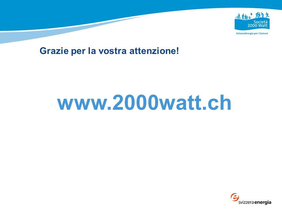 Grazie per la vostra attenzione! www.2000watt.ch