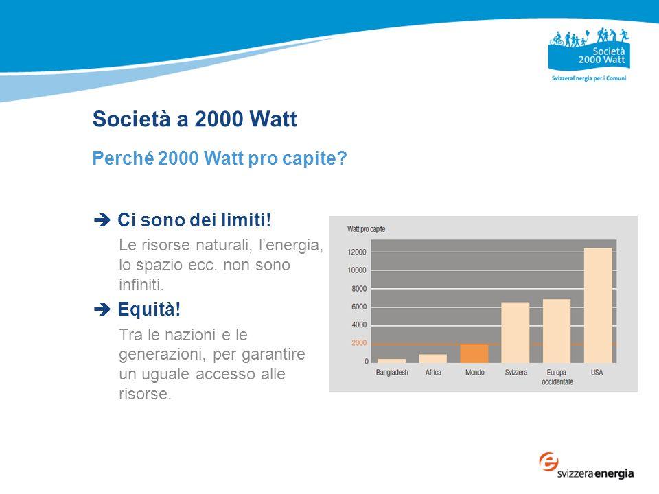 Società a 2000 Watt Perché 2000 Watt pro capite. Ci sono dei limiti.