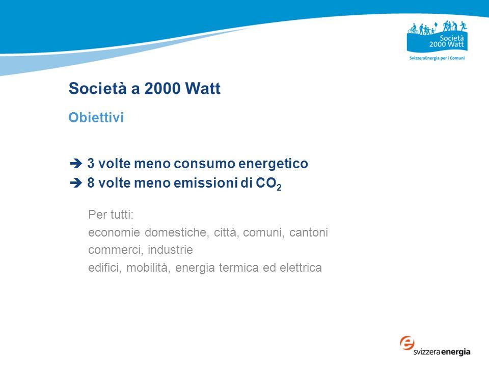 Società a 2000 Watt Obiettivi 3 volte meno consumo energetico 8 volte meno emissioni di CO 2 Per tutti: economie domestiche, città, comuni, cantoni commerci, industrie edifici, mobilità, energia termica ed elettrica