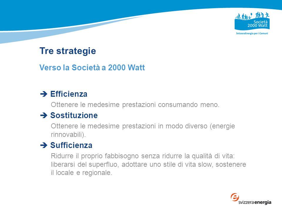Tre strategie Verso la Società a 2000 Watt Efficienza Ottenere le medesime prestazioni consumando meno.