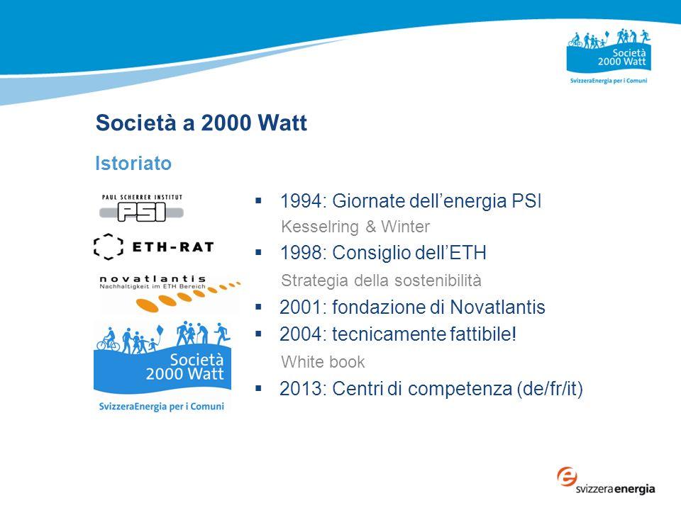Società a 2000 Watt Istoriato 1994: Giornate dellenergia PSI Kesselring & Winter 1998: Consiglio dellETH Strategia della sostenibilità 2001: fondazione di Novatlantis 2004: tecnicamente fattibile.
