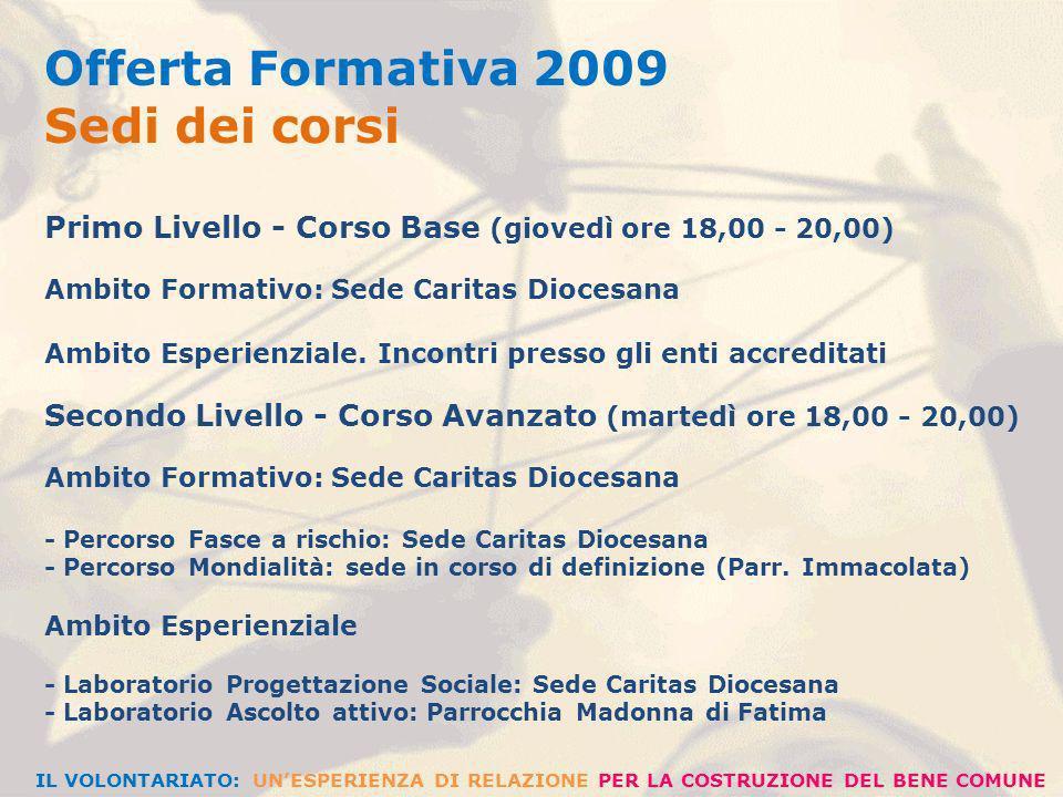 Offerta Formativa 2009 Sedi dei corsi Primo Livello - Corso Base (giovedì ore 18,00 - 20,00) Ambito Formativo: Sede Caritas Diocesana Ambito Esperienziale.