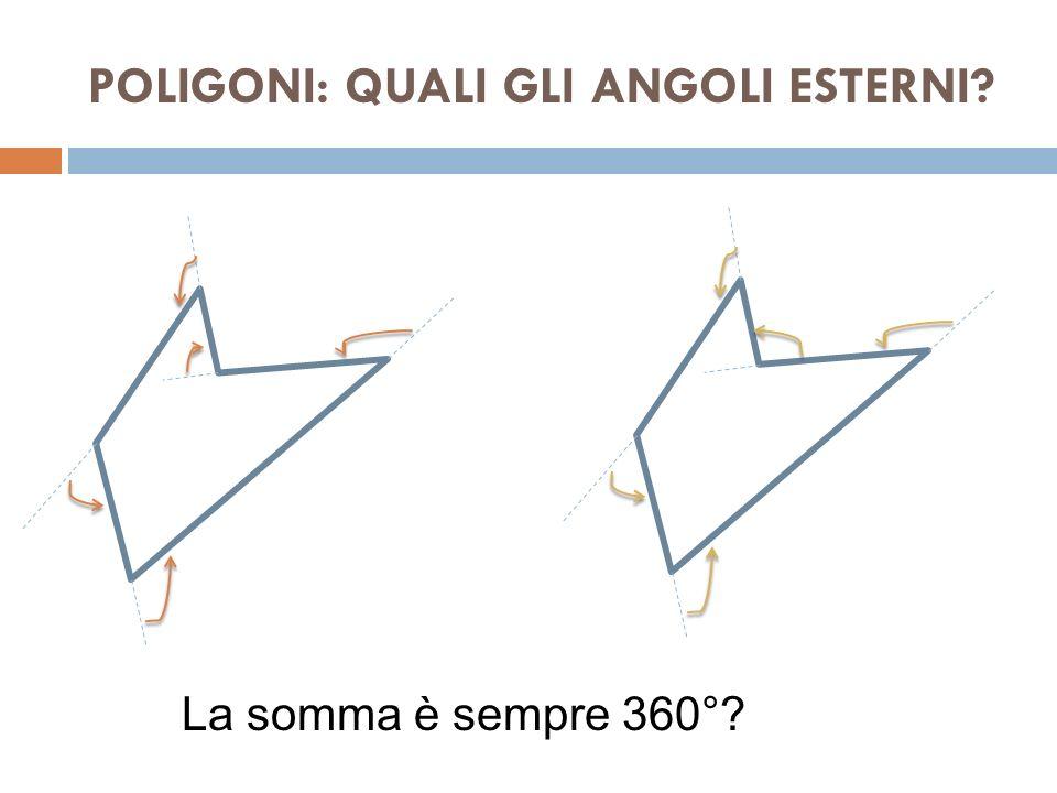 POLIGONI: QUALI GLI ANGOLI ESTERNI? La somma è sempre 360°?