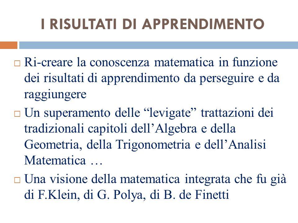 I RISULTATI DI APPRENDIMENTO Ri-creare la conoscenza matematica in funzione dei risultati di apprendimento da perseguire e da raggiungere Un superamento delle levigate trattazioni dei tradizionali capitoli dellAlgebra e della Geometria, della Trigonometria e dellAnalisi Matematica … Una visione della matematica integrata che fu già di F.Klein, di G.
