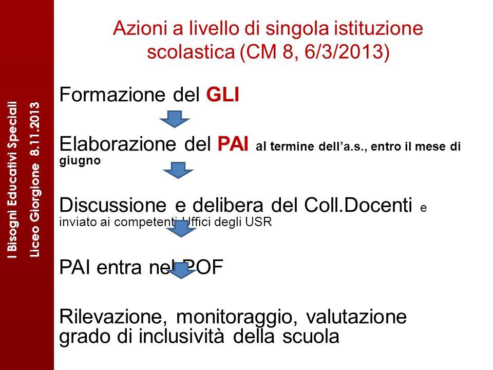 Azioni a livello di singola istituzione scolastica (CM 8, 6/3/2013) Formazione del GLI Elaborazione del PAI al t ermine della.s., entro il mese di giu