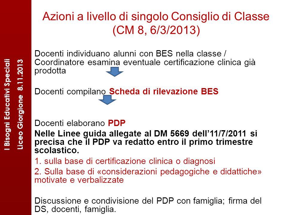 Azioni a livello di singolo Consiglio di Classe (CM 8, 6/3/2013) Docenti individuano alunni con BES nella classe / Coordinatore esamina eventuale cert