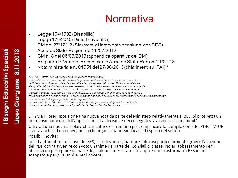Normativa -Legge 104/1992 (Disabilità) -Legge 170/2010 (Disturbi evolutivi) -DM del 27/12/12 (Strumenti di intervento per alunni con BES) -Accordo Sta