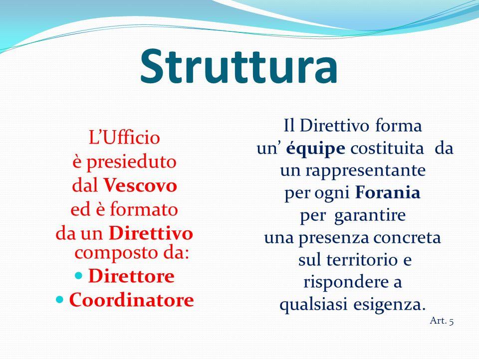 Struttura LUfficio è presieduto dal Vescovo ed è formato da un Direttivo composto da: Direttore Coordinatore Il Direttivo forma un équipe costituita d