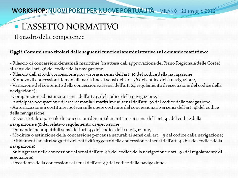 Oggi i Comuni sono titolari delle seguenti funzioni amministrative sul demanio marittimo: - Rilascio di concessioni demaniali marittime (in attesa dell approvazione del Piano Regionale delle Coste) ai sensi dell art.