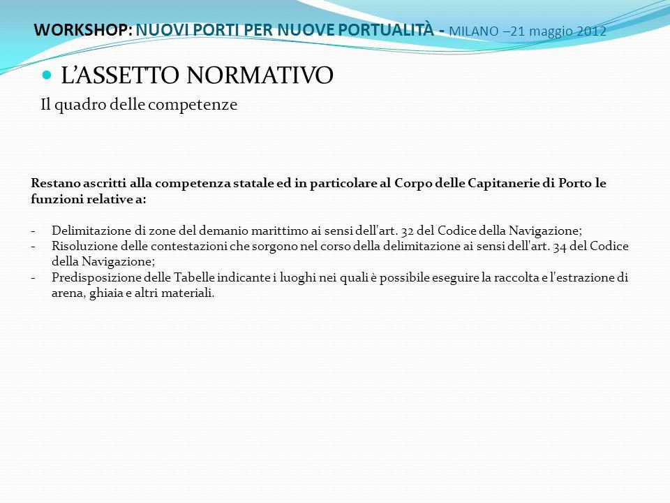 Restano ascritti alla competenza statale ed in particolare al Corpo delle Capitanerie di Porto le funzioni relative a: -Delimitazione di zone del demanio marittimo ai sensi dell art.
