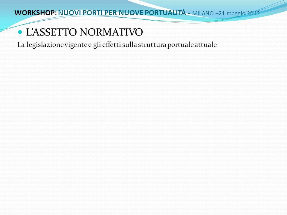 LASSETTO NORMATIVO La legislazione vigente e gli effetti sulla struttura portuale attuale WORKSHOP: NUOVI PORTI PER NUOVE PORTUALITÀ - MILANO –21 maggio 2012