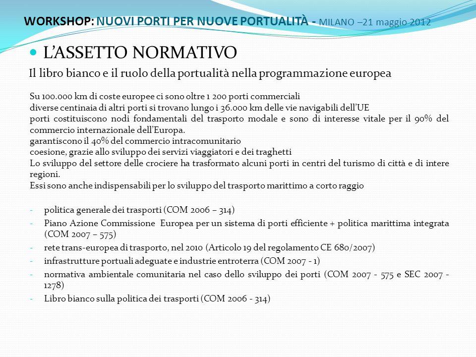LASSETTO NORMATIVO Il libro bianco e il ruolo della portualità nella programmazione europea WORKSHOP: NUOVI PORTI PER NUOVE PORTUALITÀ - MILANO –21 maggio 2012 Su 100.000 km di coste europee ci sono oltre 1 200 porti commerciali diverse centinaia di altri porti si trovano lungo i 36.000 km delle vie navigabili dellUE porti costituiscono nodi fondamentali del trasporto modale e sono di interesse vitale per il 90% del commercio internazionale dellEuropa.