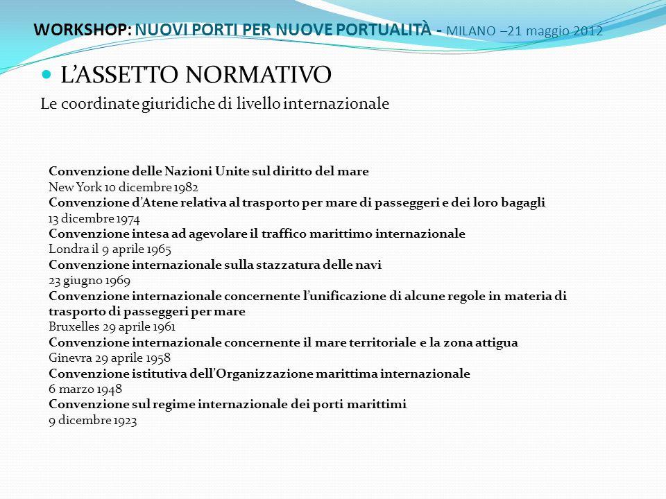 LASSETTO NORMATIVO Le coordinate giuridiche di livello internazionale WORKSHOP: NUOVI PORTI PER NUOVE PORTUALITÀ - MILANO –21 maggio 2012