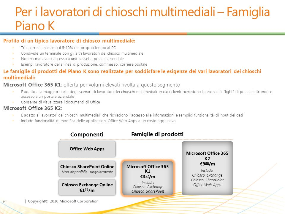 | Copyright© 2010 Microsoft Corporation For Information Workers – Piani Standalone Il Piano 2 include tutte le funzionalità incluse nel Piano 1; Office Web App Plans include SharePoint Online 7 Workload Standalone Plans Exchange Online (Plan 1) 4,50 Exchange Online (Plan 2) 9 SharePoint Online (Plan 1) 4,75 SharePoint Online (Plan 2) 9,25 Lync Online (Plan 1) 1,79 Lync Online (Plan 2) 5,75 Office Professional Plus 12,75 Office Web Apps (with SPO Plan 1) 10 Office Web Apps (with SPO Plan 2) 14,50 Key Features