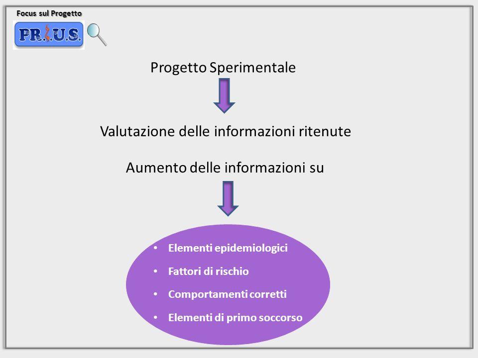 Focus sul Progetto Progetto Sperimentale Valutazione delle informazioni ritenute Aumento delle informazioni su Elementi epidemiologici Fattori di rischio Comportamenti corretti Elementi di primo soccorso