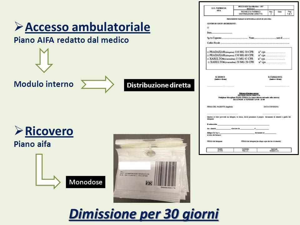 Piano AIFA redatto dal medico Modulo interno Ricovero Piano aifa Distribuzione diretta Monodose Dimissione per 30 giorni
