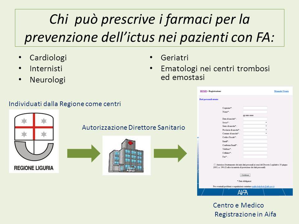Chi può prescrive i farmaci per la prevenzione dellictus nei pazienti con FA: Cardiologi Internisti Neurologi Geriatri Ematologi nei centri trombosi e