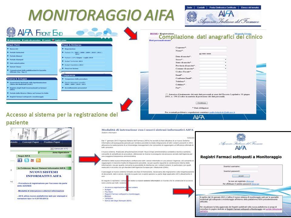 MONITORAGGIO AIFA Compilazione dati anagrafici del clinico Accesso al sistema per la registrazione del paziente