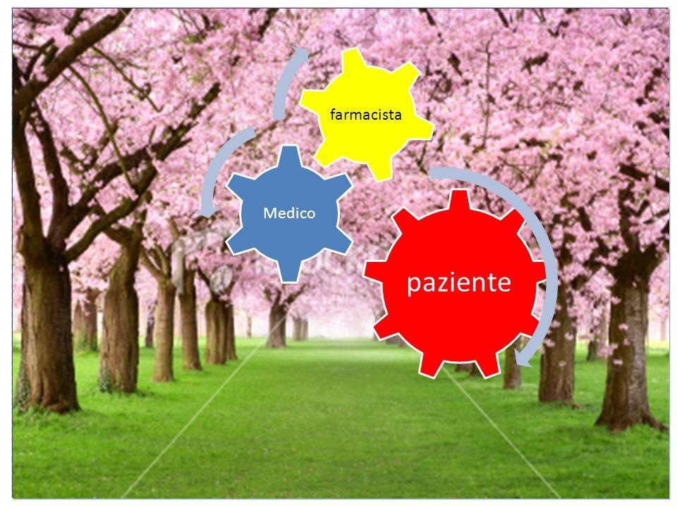 paziente Medico farmacista