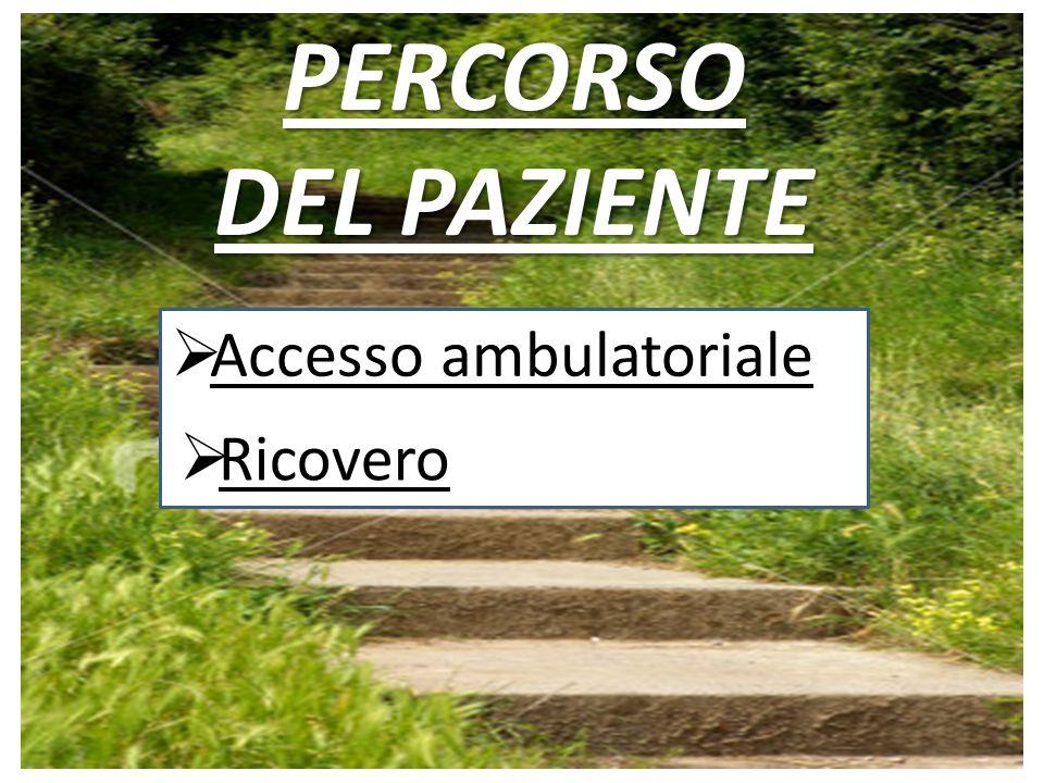 PERCORSO DEL PAZIENTE Ricovero Accesso ambulatoriale
