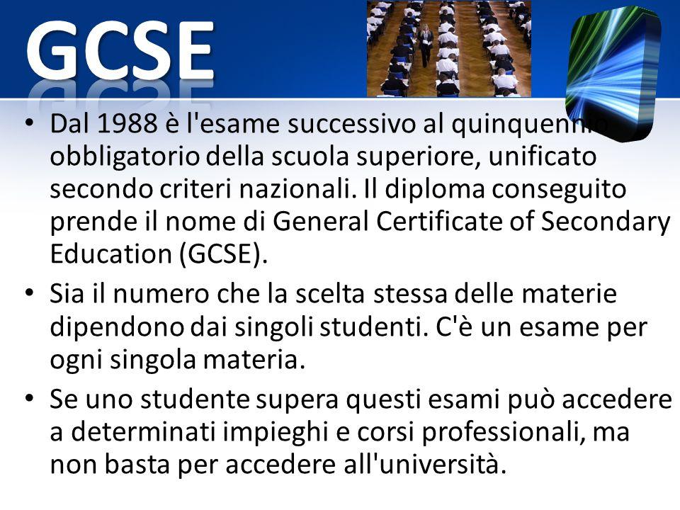 Diploma Scuola Superiore Della Scuola Superiore