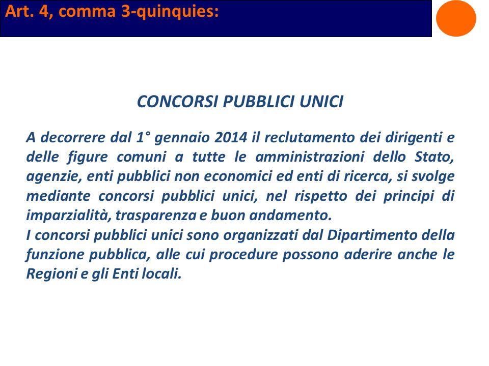 Art. 4, comma 3-quinquies: CONCORSI PUBBLICI UNICI A decorrere dal 1° gennaio 2014 il reclutamento dei dirigenti e delle figure comuni a tutte le ammi