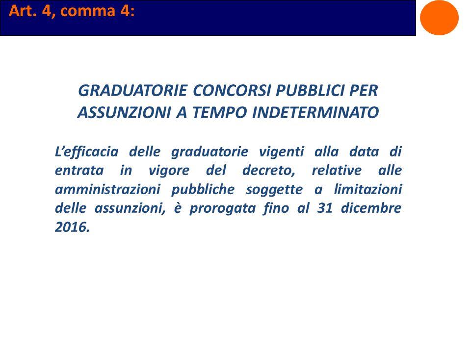 Art. 4, comma 4: GRADUATORIE CONCORSI PUBBLICI PER ASSUNZIONI A TEMPO INDETERMINATO Lefficacia delle graduatorie vigenti alla data di entrata in vigor