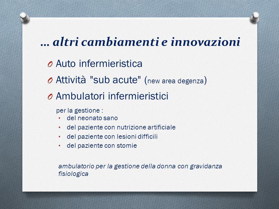 … altri cambiamenti e innovazioni O Auto infermieristica O Attività