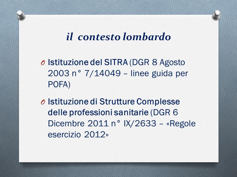 il contesto lombardo O Istituzione del SITRA (DGR 8 Agosto 2003 n° 7/14049 – linee guida per POFA) O Istituzione di Strutture Complesse delle professi
