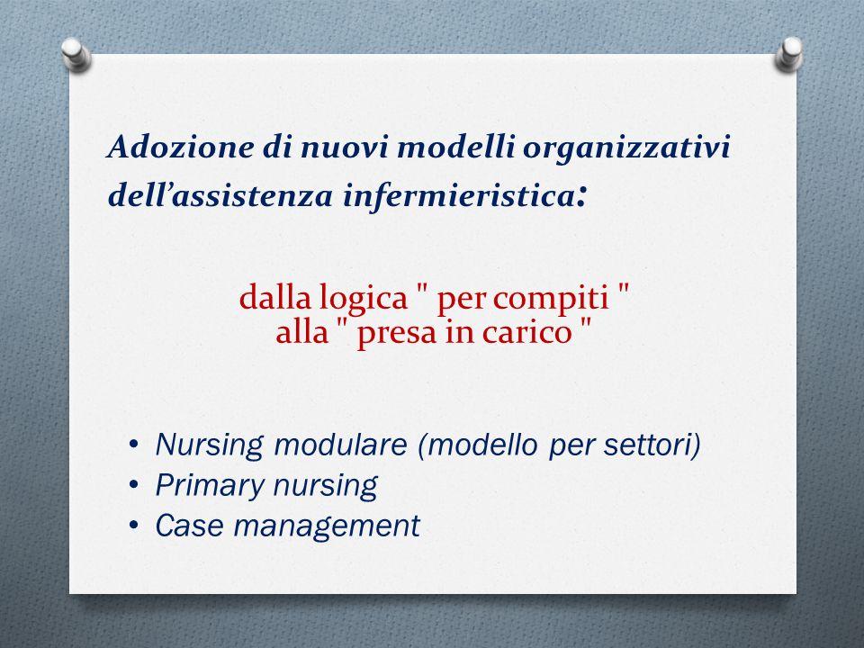 Adozione di nuovi modelli organizzativi dellassistenza infermieristica : dalla logica