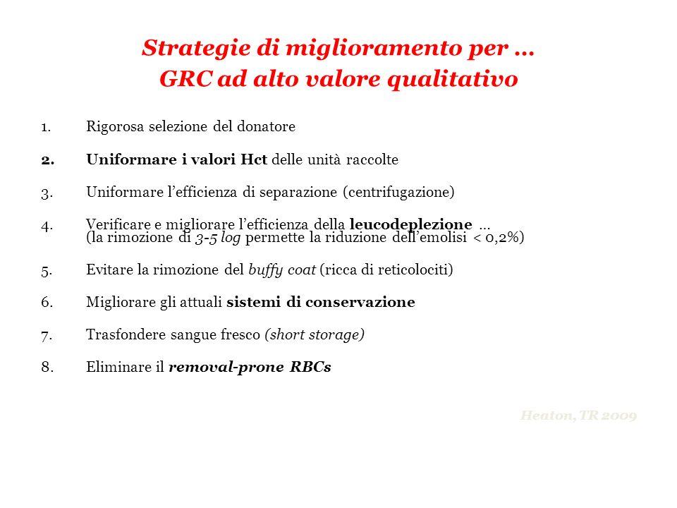 Strategie di miglioramento per … GRC ad alto valore qualitativo 1.Rigorosa selezione del donatore 2.Uniformare i valori Hct delle unità raccolte 3.Uni