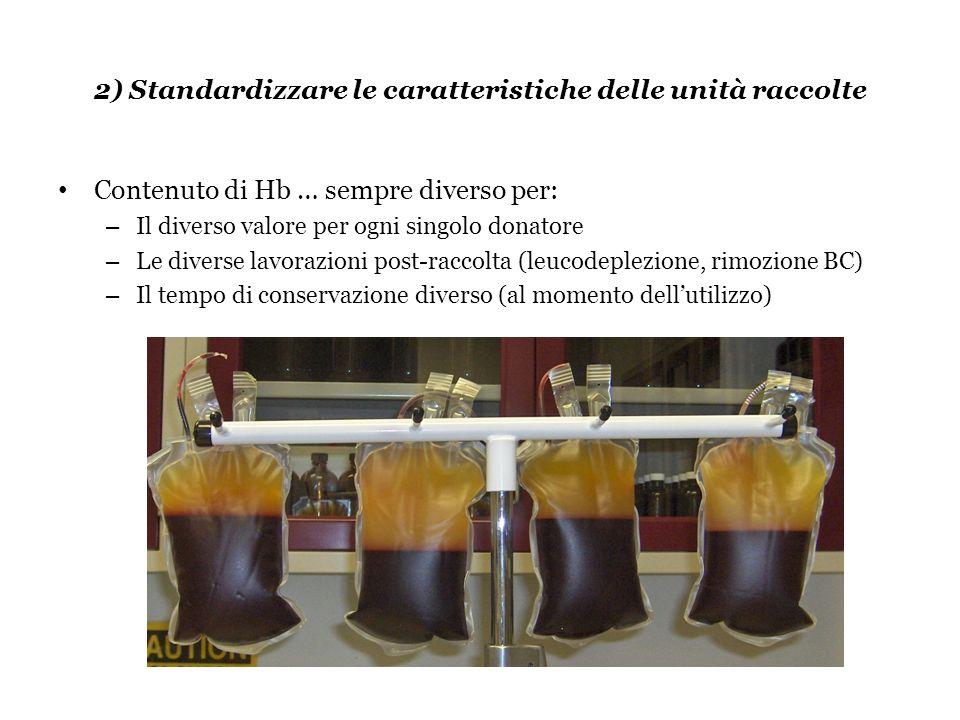 2) Standardizzare le caratteristiche delle unità raccolte Contenuto di Hb … sempre diverso per: – Il diverso valore per ogni singolo donatore – Le div