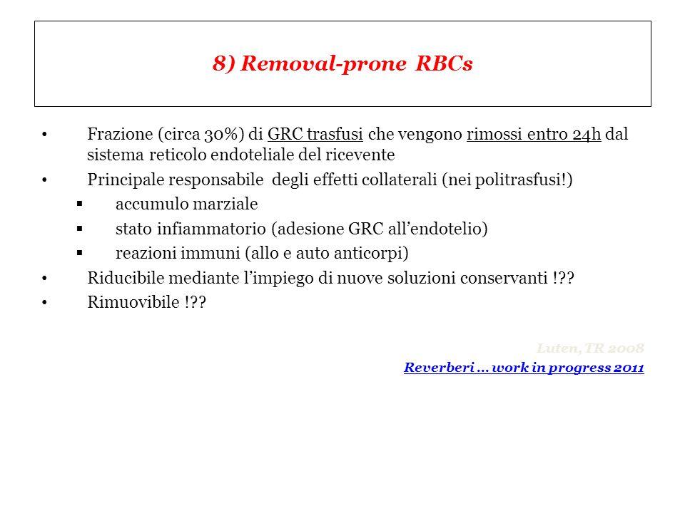 GRC da aferesi: qualità (I) Parametri (range) GRC da aferesiGRC da sangue intero (leucodepleti) Contenuto medio di Hb / unità 58.1 g (53 – 61.2 g)59.6 g (45.2 – 76.6 g) Ematocrito medio62% (61-65%)58% (50-76%) Volume medio dellunità 269 mL (249-282)302.7 mL (258-349) Harrison, TM 2006