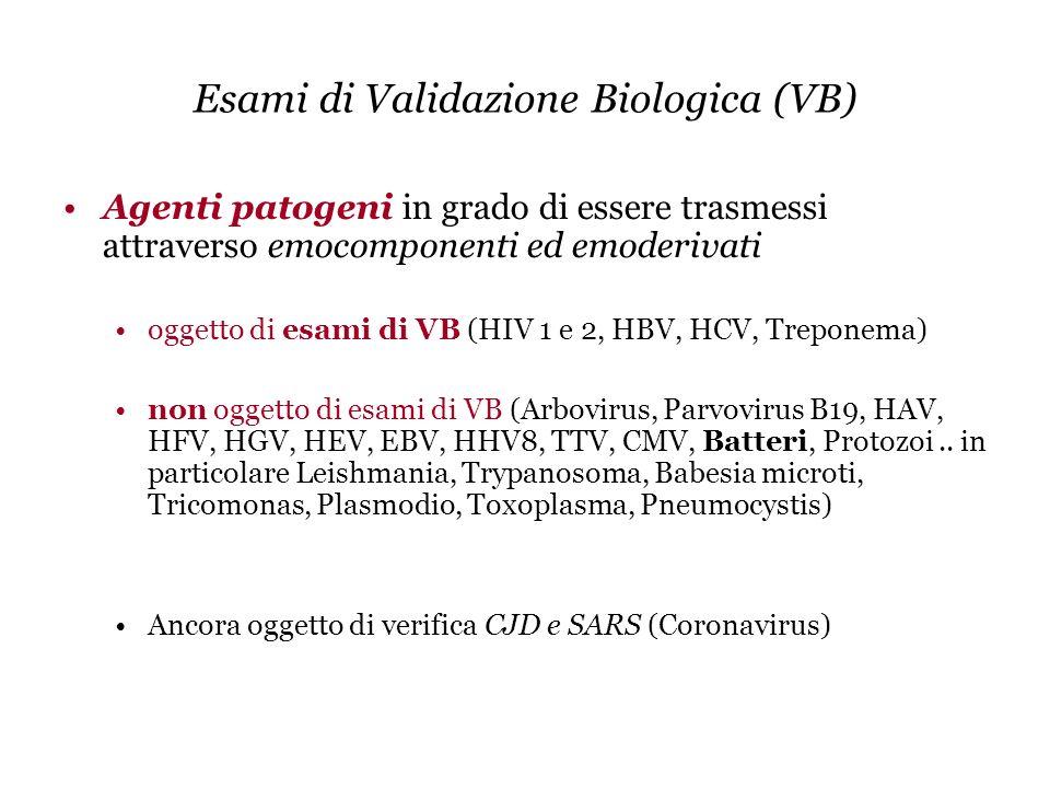 Esami di Validazione Biologica (VB) Agenti patogeni in grado di essere trasmessi attraverso emocomponenti ed emoderivati oggetto di esami di VB (HIV 1