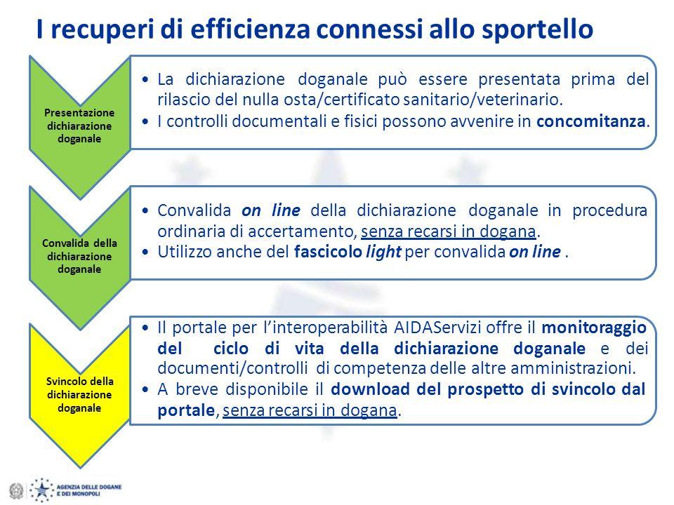 I recuperi di efficienza connessi allo sportello Presentazione dichiarazione doganale Ladichiarazionedoganalepuòesserepresentataprimadel rilascio del nulla osta/certificato sanitario/veterinario.