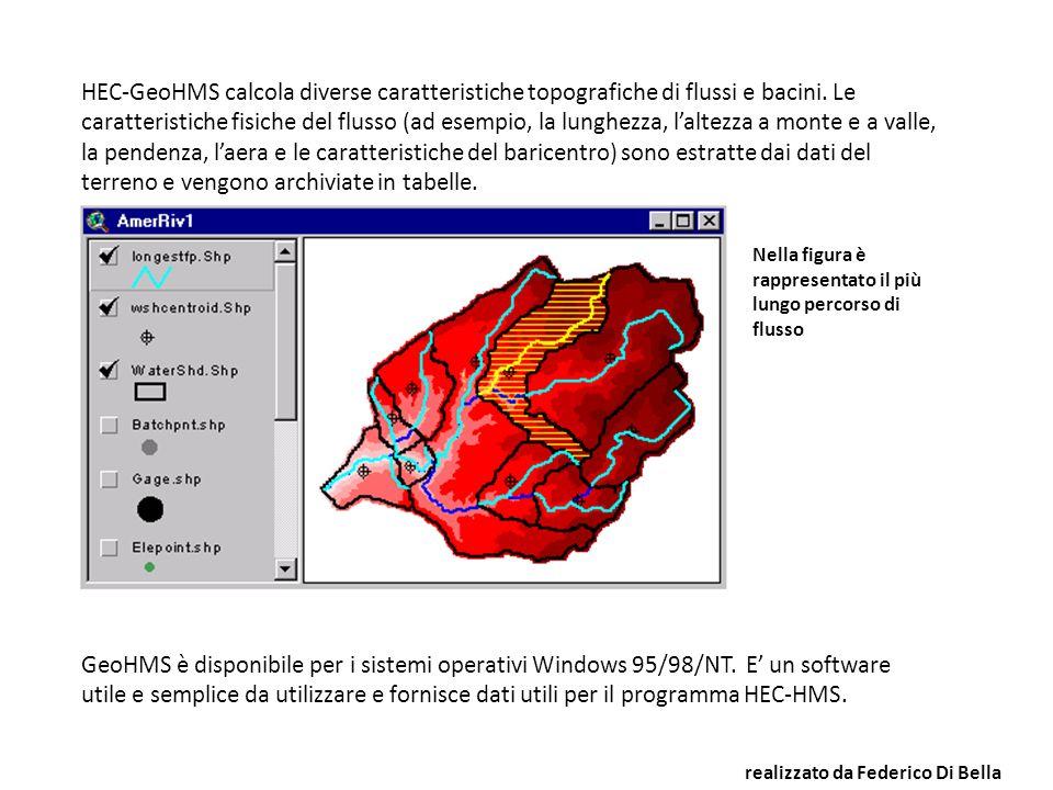 HEC-GeoHMS calcola diverse caratteristiche topografiche di flussi e bacini. Le caratteristiche fisiche del flusso (ad esempio, la lunghezza, laltezza