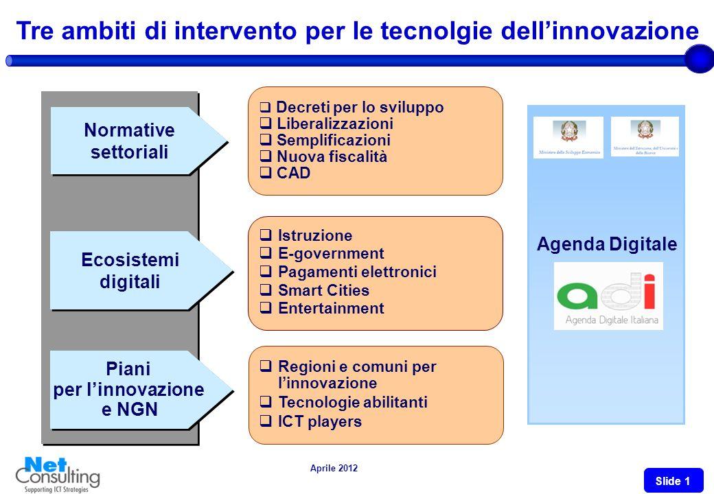 Aprile 2012 Slide 11 Evoluzioni previste Levoluzione delle tecnologie dellinnovazione e della Banda Larga avverrà su tre direttrici: I piani e le misure che lAgenda Digitale italiana adotterà (incluso il sostegno allutenza finale per dotarsi di accessi Internet e perseguire gli obiettivi della Agenda Digitale Europea) Le Agende Digitali delle Regioni Italiane Il Ruolo delle Regioni e dei Comuni è crescente e prefigura una inversione di processo (Dai piani NGN nazionali ai piani NGN regionali) Sfruttamento di tutte le diverse tecnologie di accesso (così come indicato dalla CE) Levoluzione delle tecnologie dellinnovazione e della Banda Larga avverrà su tre direttrici: I piani e le misure che lAgenda Digitale italiana adotterà (incluso il sostegno allutenza finale per dotarsi di accessi Internet e perseguire gli obiettivi della Agenda Digitale Europea) Le Agende Digitali delle Regioni Italiane Il Ruolo delle Regioni e dei Comuni è crescente e prefigura una inversione di processo (Dai piani NGN nazionali ai piani NGN regionali) Sfruttamento di tutte le diverse tecnologie di accesso (così come indicato dalla CE) Necessità di coordinamento fra Cabina di regia e Regioni/enti locali xDSL,FTTH/FTTB Mobile (3G-4G) Wifi Satellite