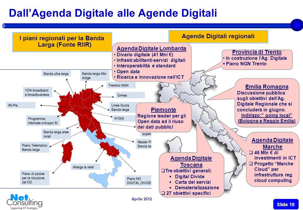 Aprile 2012 Slide 9 I contributi allAgenda Digitale Unagenda digitale per lItalia»: interventi legislativi,misure di semplifica- zione e iniziative a costo zero per un ecosistema di produzione e fruizione dei contenuti digitali.