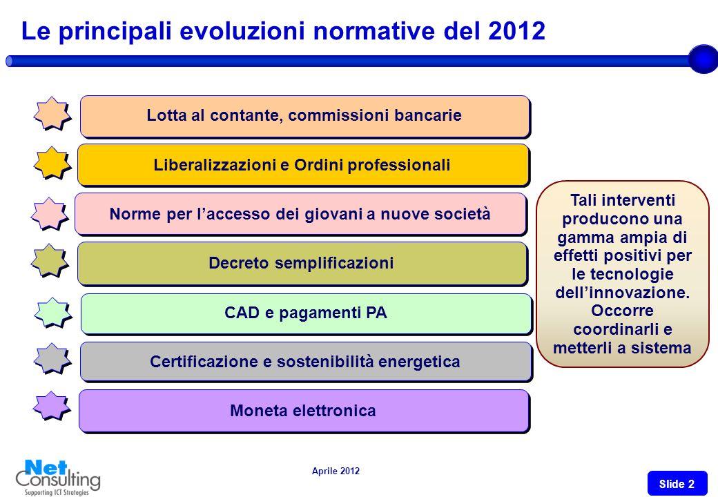 Aprile 2012 Slide 1 Tre ambiti di intervento per le tecnolgie dellinnovazione Normative settoriali Normative settoriali Ecosistemi digitali Ecosistemi