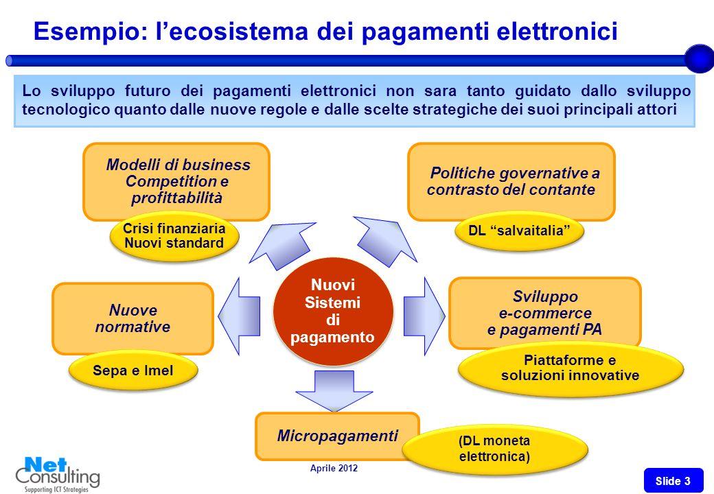 Aprile 2012 Slide 2 Le principali evoluzioni normative del 2012 Moneta elettronica Liberalizzazioni e Ordini professionali Lotta al contante, commissi