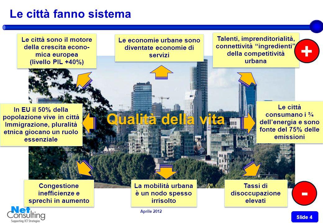 Aprile 2012 Slide 3 Esempio: lecosistema dei pagamenti elettronici Lo sviluppo futuro dei pagamenti elettronici non sara tanto guidato dallo sviluppo