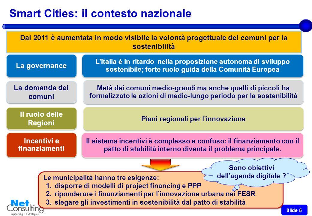 Aprile 2012 Slide 5 Smart Cities: il contesto nazionale Dal 2011 è aumentata in modo visibile la volontà progettuale dei comuni per la sostenibilità La domanda dei comuni Metà dei comuni medio-grandi ma anche quelli di piccoli ha formalizzato le azioni di medio-lungo periodo per la sostenibilità Il ruolo delle Regioni Piani regionali per linnovazione Le municipalità hanno tre esigenze: 1.disporre di modelli di project financing e PPP 2.riponderare i finanziamenti per linnovazione urbana nei FESR 3.slegare gli investimenti in sostenibilità dal patto di stabilità Le municipalità hanno tre esigenze: 1.disporre di modelli di project financing e PPP 2.riponderare i finanziamenti per linnovazione urbana nei FESR 3.slegare gli investimenti in sostenibilità dal patto di stabilità Incentivi e finanziamenti Il sistema incentivi è complesso e confuso: il finanziamento con il patto di stabilità interno diventa il problema principale.