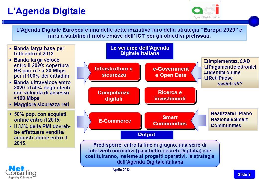 Aprile 2012 Slide 8 LAgenda Digitale L Agenda Digitale Europea è una delle sette iniziative faro della strategia Europa 2020 e mira a stabilire il ruolo chiave dell ICT per gli obiettivi prefissati.