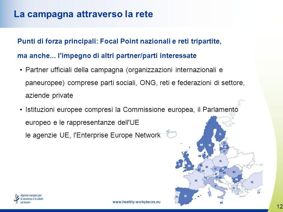 12 www.healthy-workplaces.eu La campagna attraverso la rete Punti di forza principali: Focal Point nazionali e reti tripartite, ma anche...